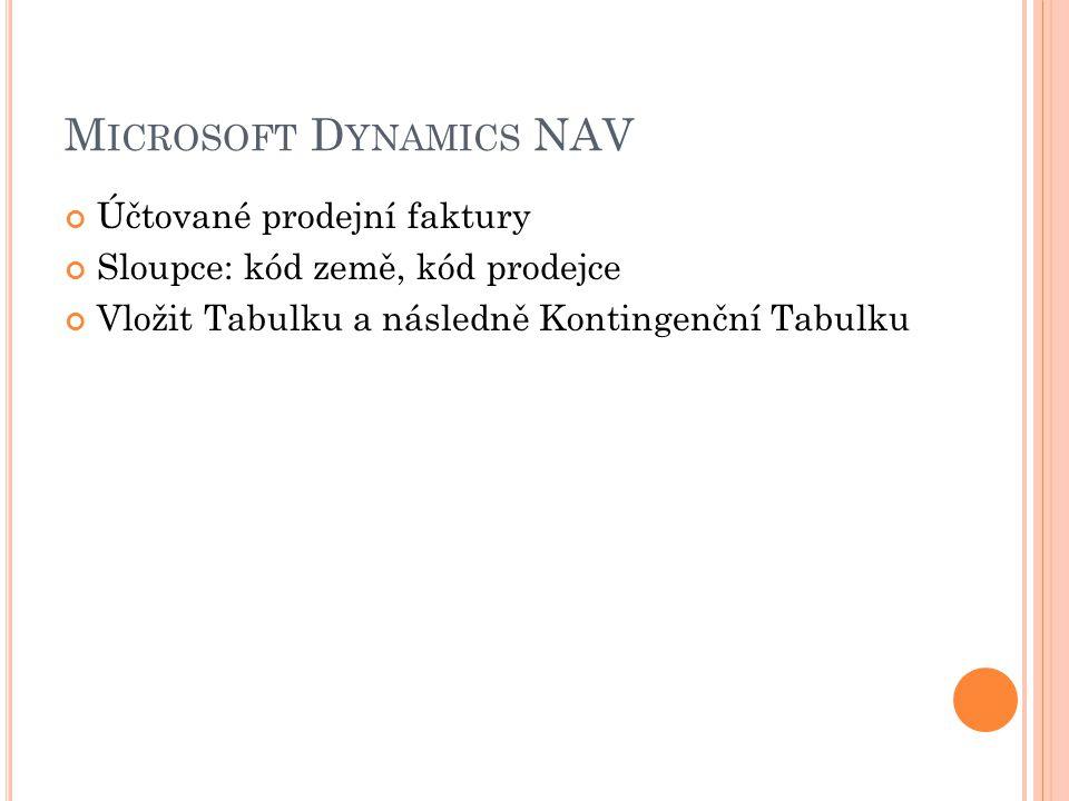 M ICROSOFT D YNAMICS NAV Účtované prodejní faktury Sloupce: kód země, kód prodejce Vložit Tabulku a následně Kontingenční Tabulku