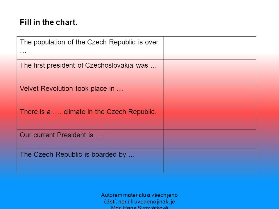 Autorem materiálu a všech jeho částí, není-li uvedeno jinak, je Mgr. Hana Syrovátková Fill in the chart. The population of the Czech Republic is over