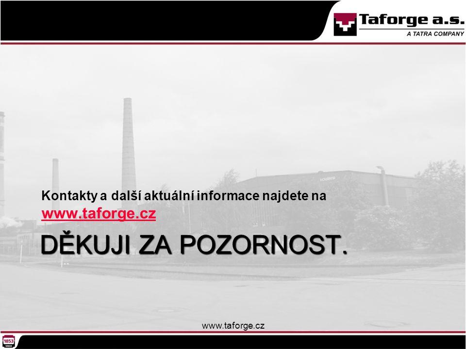 DĚKUJI ZA POZORNOST. Kontakty a další aktuální informace najdete na www.taforge.cz www.taforge.cz