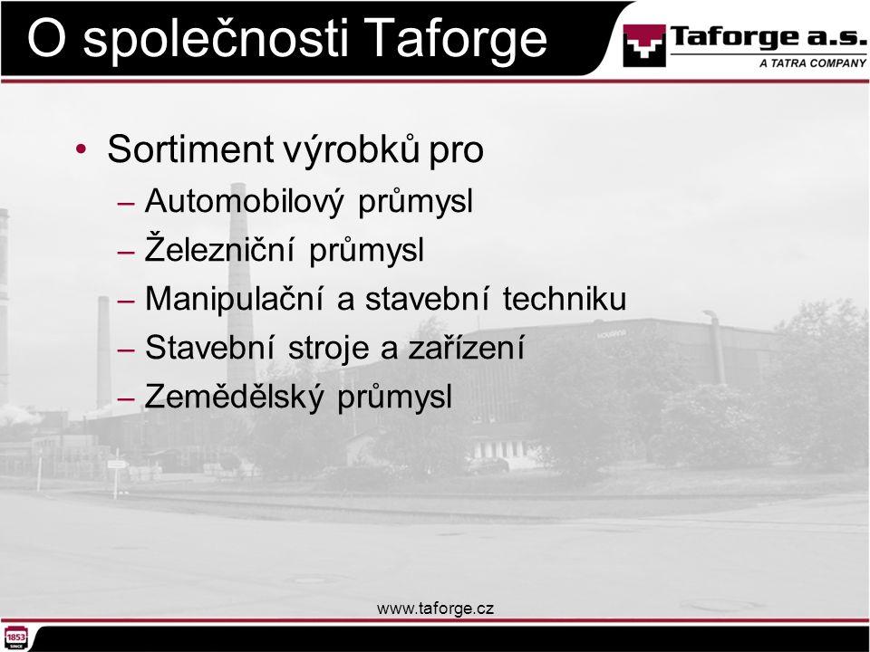 O společnosti Taforge Sortiment výrobků pro – Automobilový průmysl – Železniční průmysl – Manipulační a stavební techniku – Stavební stroje a zařízení – Zemědělský průmysl www.taforge.cz