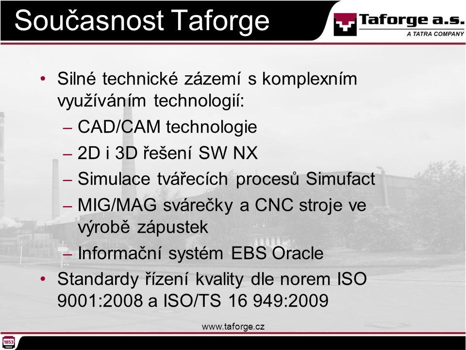 Současnost Taforge Silné technické zázemí s komplexním využíváním technologií: – CAD/CAM technologie – 2D i 3D řešení SW NX – Simulace tvářecích procesů Simufact – MIG/MAG svárečky a CNC stroje ve výrobě zápustek – Informační systém EBS Oracle Standardy řízení kvality dle norem ISO 9001:2008 a ISO/TS 16 949:2009 www.taforge.cz