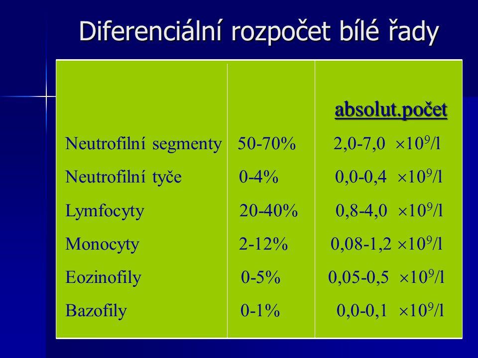 Diferenciální rozpočet bílé řady absolut.počet absolut.počet Neutrofilní segmenty 50-70% 2,0-7,0  10 9 /l Neutrofilní tyče 0-4% 0,0-0,4  10 9 /l Lymfocyty 20-40% 0,8-4,0  10 9 /l Monocyty 2-12% 0,08-1,2  10 9 /l Eozinofily 0-5% 0,05-0,5  10 9 /l Bazofily 0-1% 0,0-0,1  10 9 /l