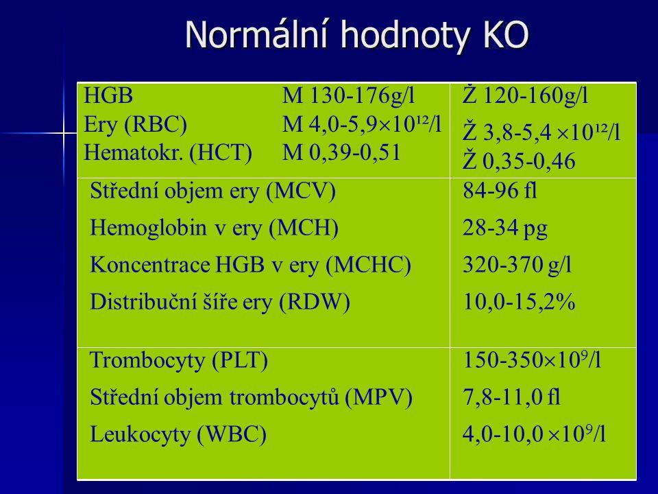 Normální hodnoty KO 150-350  10 9 /l 7,8-11,0 fl 4,0-10,0  10 9 /l Trombocyty (PLT) Střední objem trombocytů (MPV) Leukocyty (WBC) 84-96 fl 28-34 pg 320-370 g/l 10,0-15,2% Střední objem ery (MCV) Hemoglobin v ery (MCH) Koncentrace HGB v ery (MCHC) Distribuční šíře ery (RDW) Ž 120-160g/l Ž 3,8-5,4  10¹²/l Ž 0,35-0,46 HGB M 130-176g/l Ery (RBC) M 4,0-5,9  10¹²/l Hematokr.