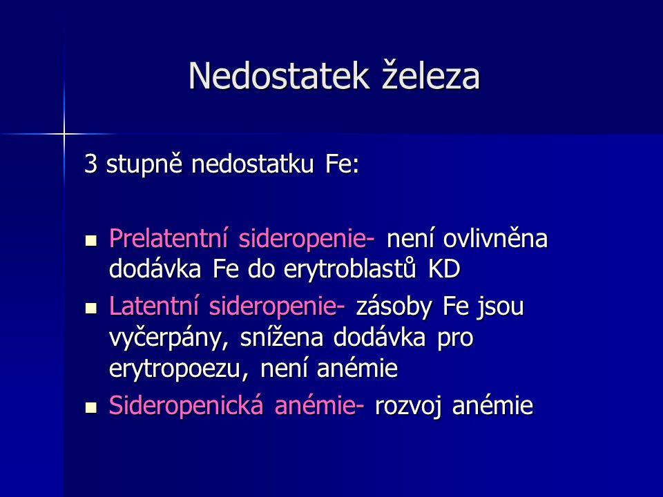 Nedostatek železa Nedostatek železa 3 stupně nedostatku Fe: Prelatentní sideropenie- není ovlivněna dodávka Fe do erytroblastů KD Prelatentní sideropenie- není ovlivněna dodávka Fe do erytroblastů KD Latentní sideropenie- zásoby Fe jsou vyčerpány, snížena dodávka pro erytropoezu, není anémie Latentní sideropenie- zásoby Fe jsou vyčerpány, snížena dodávka pro erytropoezu, není anémie Sideropenická anémie- rozvoj anémie Sideropenická anémie- rozvoj anémie