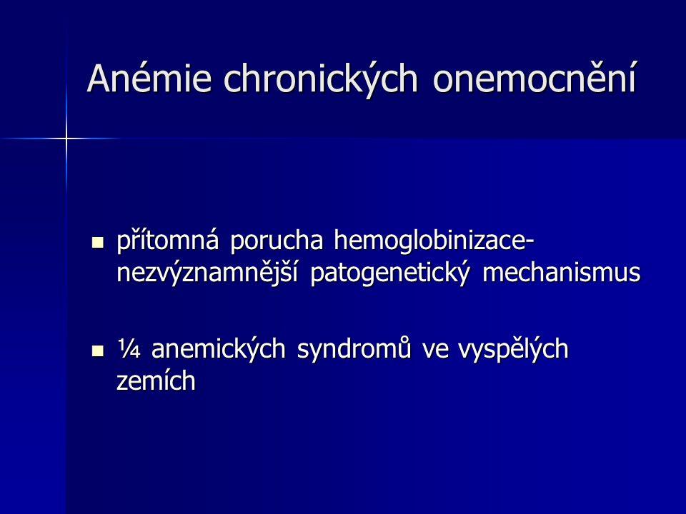 Anémie chronických onemocnění přítomná porucha hemoglobinizace- nezvýznamnější patogenetický mechanismus přítomná porucha hemoglobinizace- nezvýznamnější patogenetický mechanismus ¼ anemických syndromů ve vyspělých zemích ¼ anemických syndromů ve vyspělých zemích