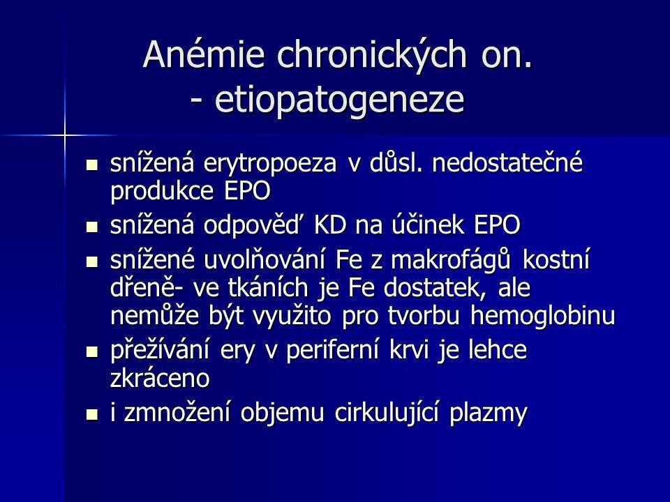 Anémie chronických on.- etiopatogeneze Anémie chronických on.