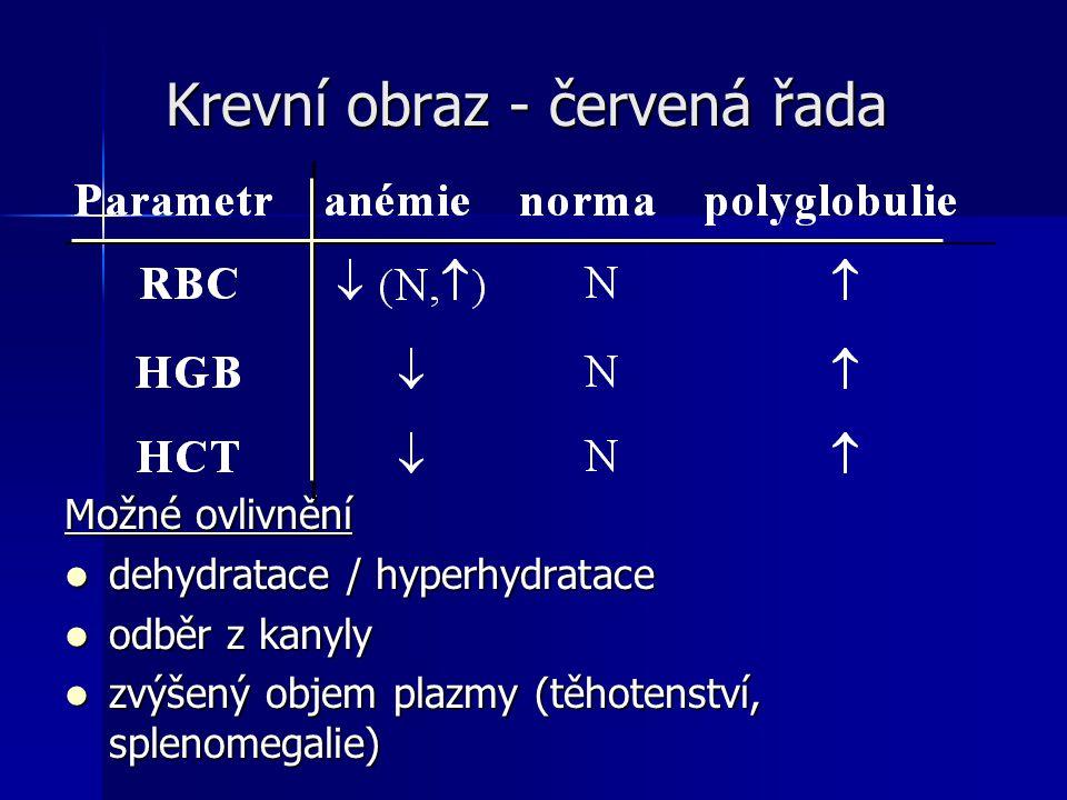 Krevní obraz - červená řada Krevní obraz - červená řada Možné ovlivnění dehydratace / hyperhydratace dehydratace / hyperhydratace odběr z kanyly odběr z kanyly zvýšený objem plazmy (těhotenství, splenomegalie) zvýšený objem plazmy (těhotenství, splenomegalie)