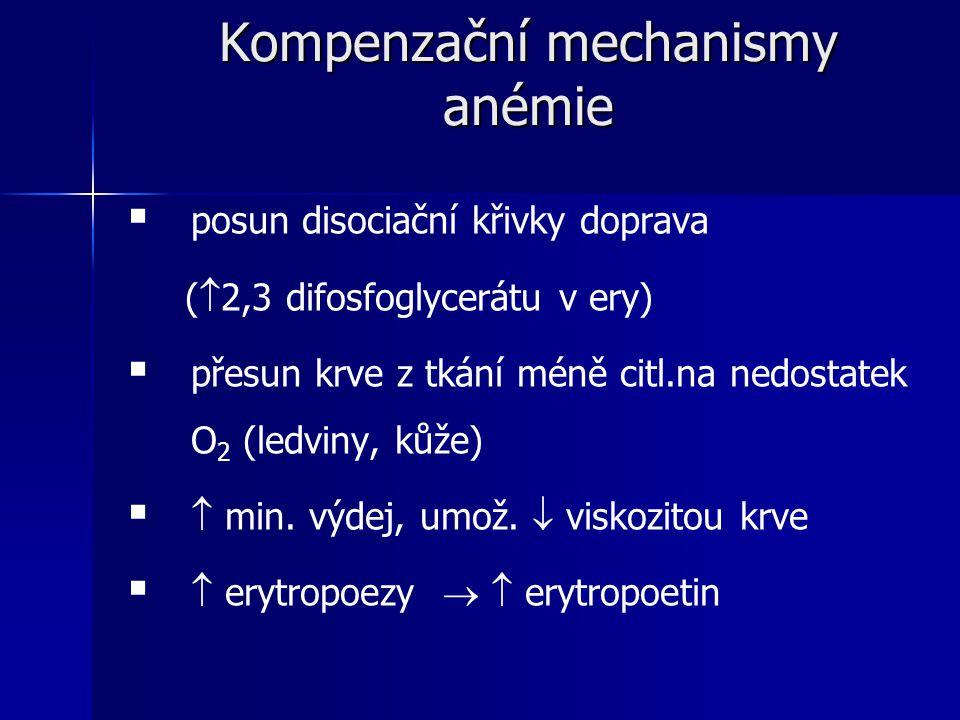 Kompenzační mechanismy anémie   posun disociační křivky doprava (  2,3 difosfoglycerátu v ery)   přesun krve z tkání méně citl.na nedostatek O 2 (ledviny, kůže)    min.
