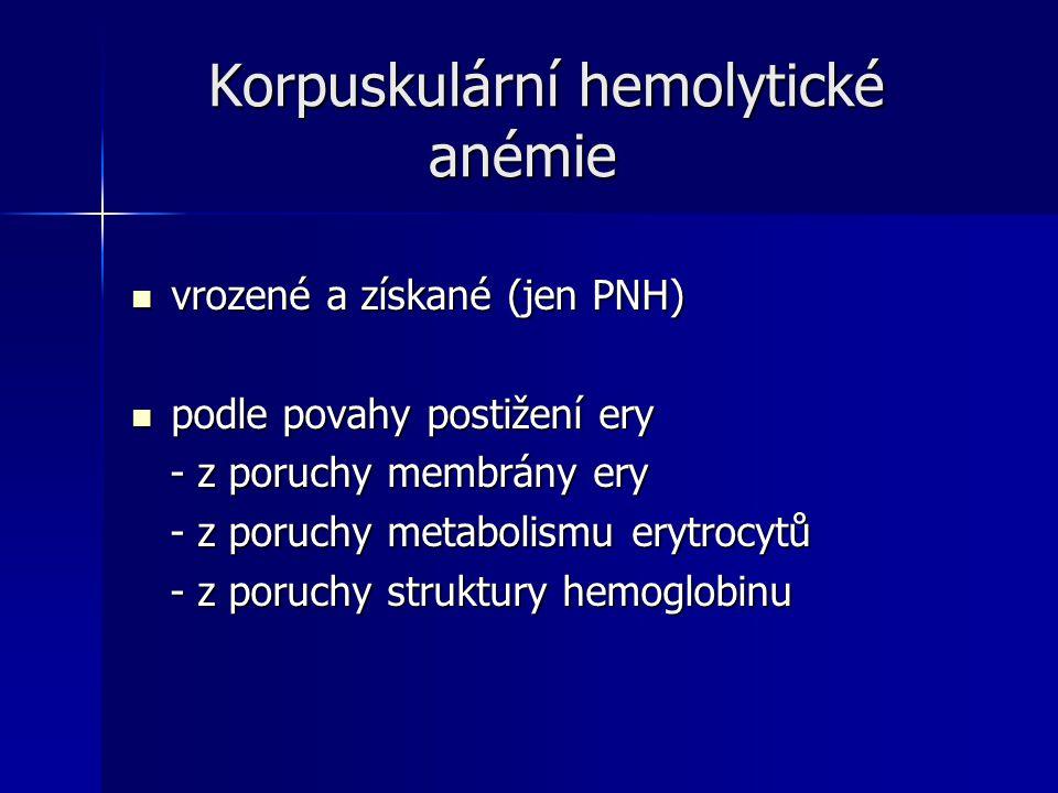 Korpuskulární hemolytické anémie Korpuskulární hemolytické anémie vrozené a získané (jen PNH) vrozené a získané (jen PNH) podle povahy postižení ery podle povahy postižení ery - z poruchy membrány ery - z poruchy membrány ery - z poruchy metabolismu erytrocytů - z poruchy metabolismu erytrocytů - z poruchy struktury hemoglobinu - z poruchy struktury hemoglobinu