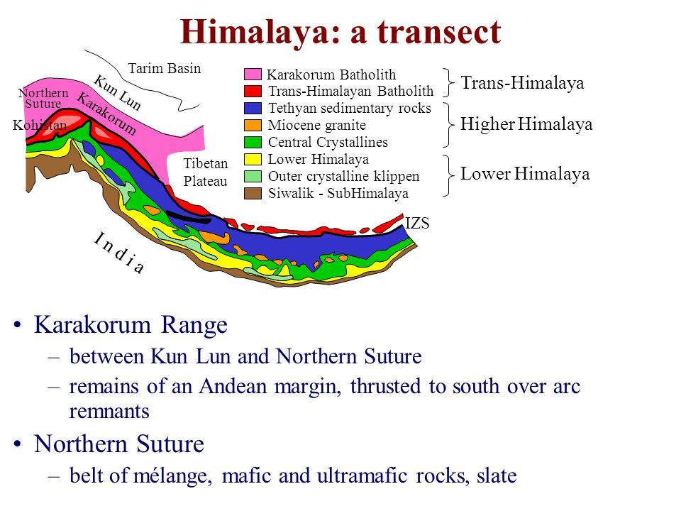 Karakorum Batholith Trans-Himalayan Batholith Tethyan sedimentary rocks Miocene granite Central Crystallines Lower Himalaya Outer crystalline klippen