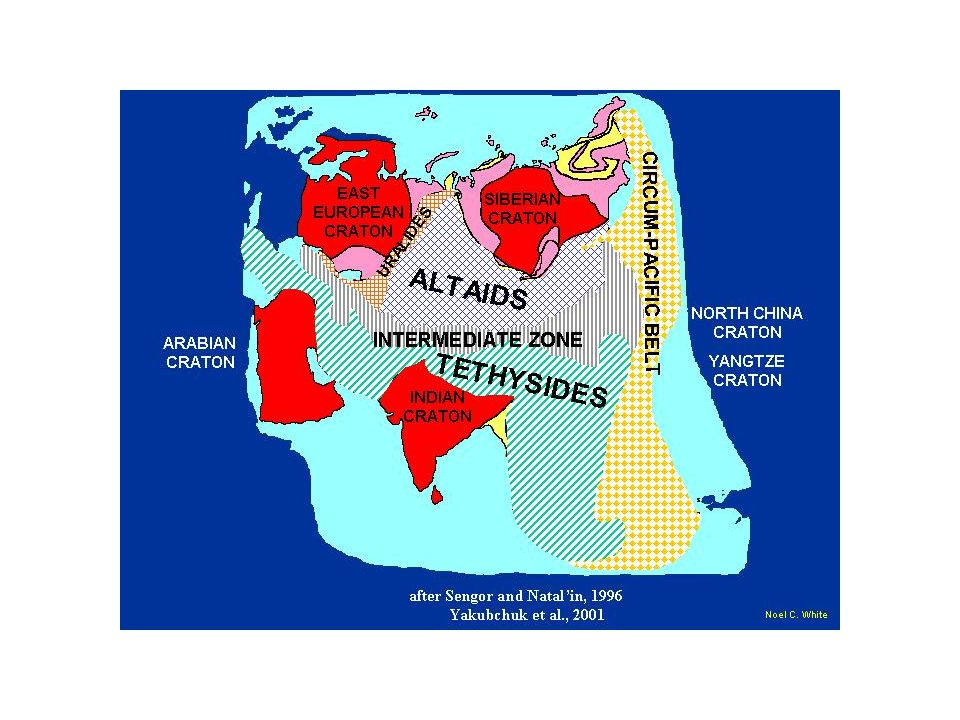 Při jižním okraji Asie byl vývoj určován kolizí s kimerskou skupinou teránů (trias, jura) v období mezi 210 až 180 Ma vytvářející kimerské orogenetické pásmo tethysid.
