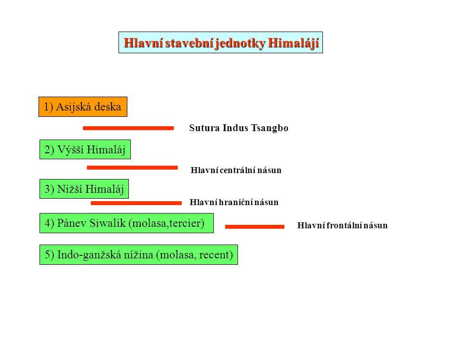 Hlavní stavební jednotky Himalájí 1) Asijská deska Sutura Indus Tsangbo 2) Výšší Himaláj 3) Nižší Himaláj 4) Pánev Siwalik (molasa,tercier) 5) Indo-ga