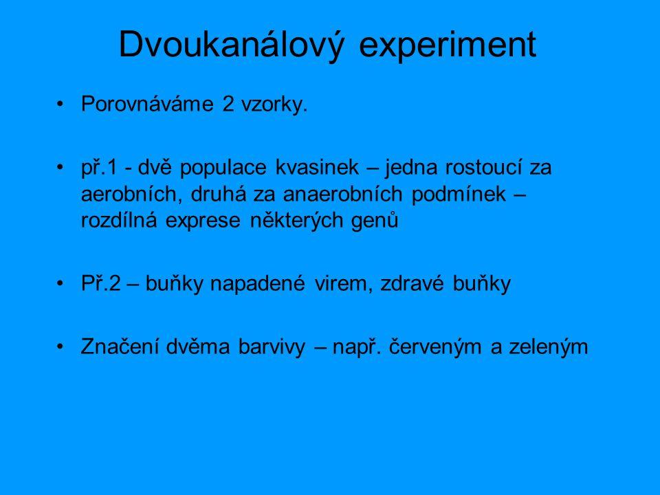 Dvoukanálový experiment Porovnáváme 2 vzorky. př.1 - dvě populace kvasinek – jedna rostoucí za aerobních, druhá za anaerobních podmínek – rozdílná exp