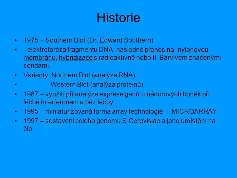 Historie 1975 – Southern Blot (Dr. Edward Southern) - elektroforéza fragmentů DNA, následně přenos na nylonovou membránu, hybridizace s radioaktivně n