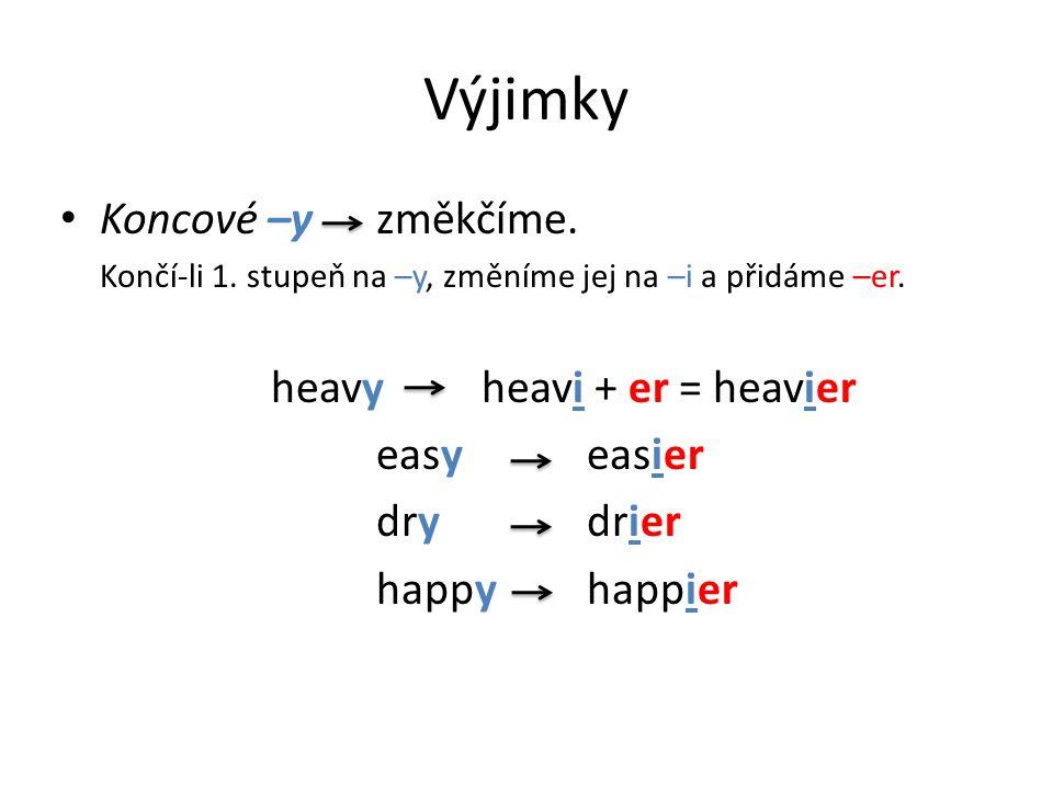 Výjimky Koncové –yzměkčíme. Končí-li 1. stupeň na –y, změníme jej na –i a přidáme –er. heavyheavi + er = heavier easyeasier drydrier happyhappier