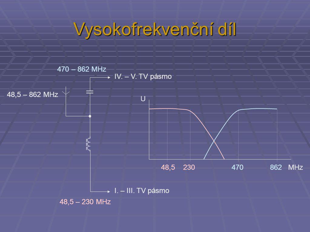Vysokofrekvenční díl VF předzesilovač oscilátor směšovač 48,5 – 862 MHz 470 – 862 MHz 38 MHz k mezifrekvenčnímu zesilovači AVC ladění IV.