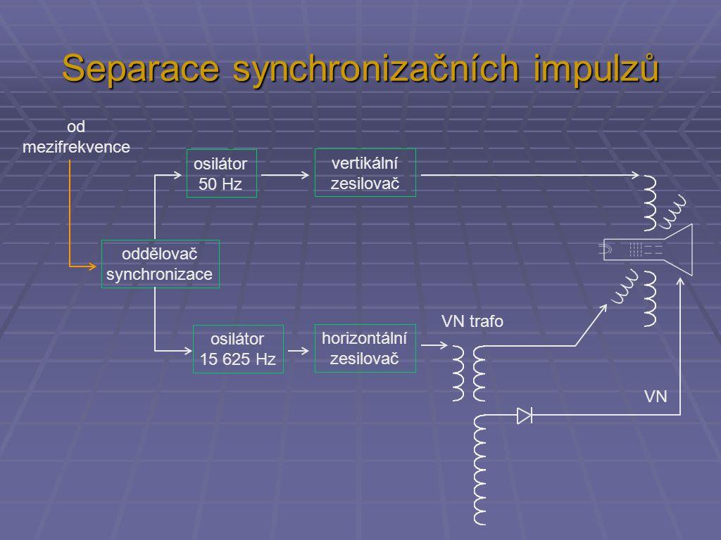 Separace synchronizačních impulzů oddělovač synchronizace osilátor 50 Hz osilátor 15 625 Hz vertikální zesilovač horizontální zesilovač VN trafo VN od