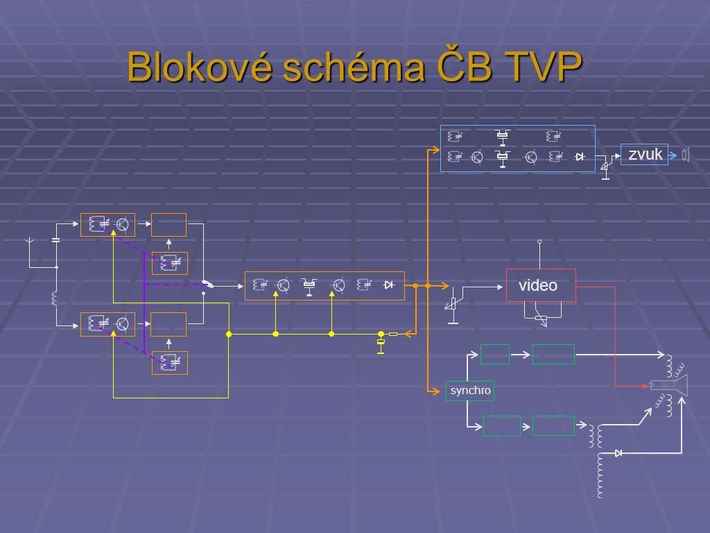 Blokové schéma ČB TVP video zvuk synchro