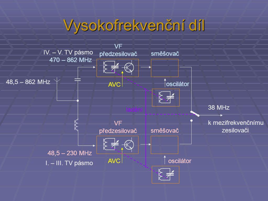 Vysokofrekvenční díl VF předzesilovač oscilátor směšovač VF předzesilovač oscilátor směšovač 48,5 – 862 MHz 48,5 – 230 MHz 470 – 862 MHz 38 MHz k mezi