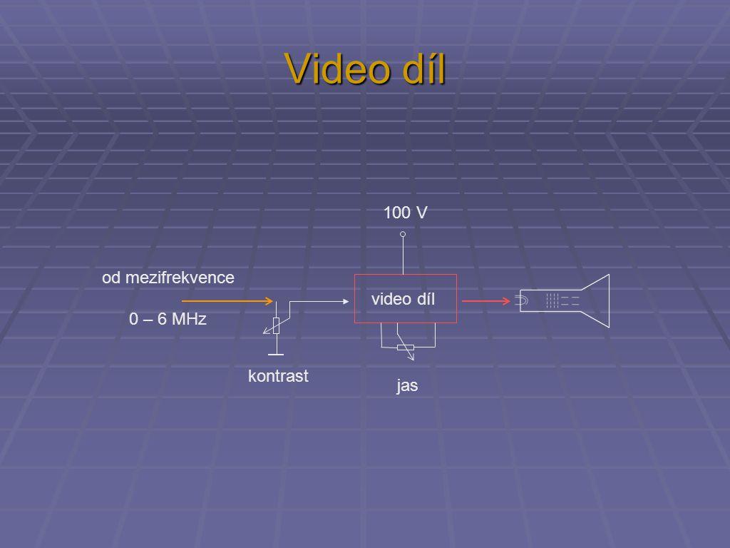 Video díl video díl od mezifrekvence 0 – 6 MHz kontrast jas 100 V