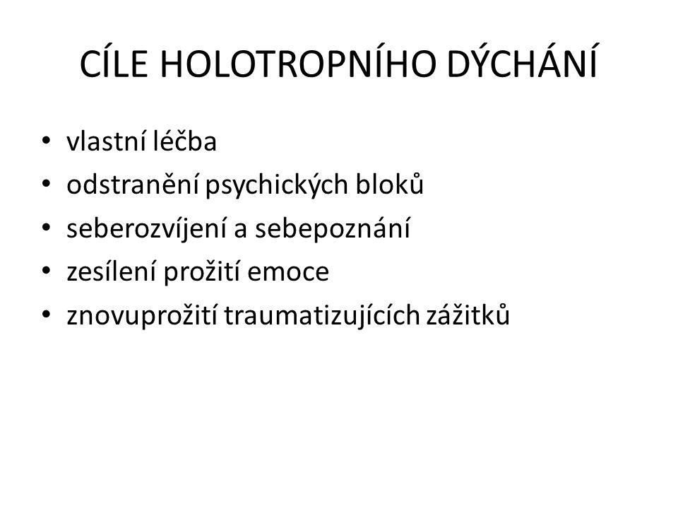 Zdroje http://www.mentalhelp.net/poc/view_doc.php?type=doc&id=4180 2 http://www.mentalhelp.net/poc/view_doc.php?type=doc&id=4180 2 https://www.erowid.org/culture/characters/grof_stanislav/ http://www.sysifos.cz/index.php?id=vypis&sec=1205049204 http://www.psychocentrum-brno.cz/grof.php http://en.wikipedia.org/wiki/Stanislav_Grof http://cs.wikipedia.org/wiki/Psychospiritu%C3%A1ln%C3%AD_krize http://cs.wikipedia.org/wiki/Holotropn%C3%AD_d%C3%BDch%C3% A1n%C3%AD http://cs.wikipedia.org/wiki/Holotropn%C3%AD_d%C3%BDch%C3% A1n%C3%AD http://cs.wikipedia.org/wiki/Transperson%C3%A1ln%C3%AD_psych ologie http://cs.wikipedia.org/wiki/Transperson%C3%A1ln%C3%AD_psych ologie http://global21.cz/vyhybka.php?str=walsh_tp&obor=clov https://is.cuni.cz/studium/predmety/index.php?do=download&did =43368&kod=ARL100246 https://is.cuni.cz/studium/predmety/index.php?do=download&did =43368&kod=ARL100246