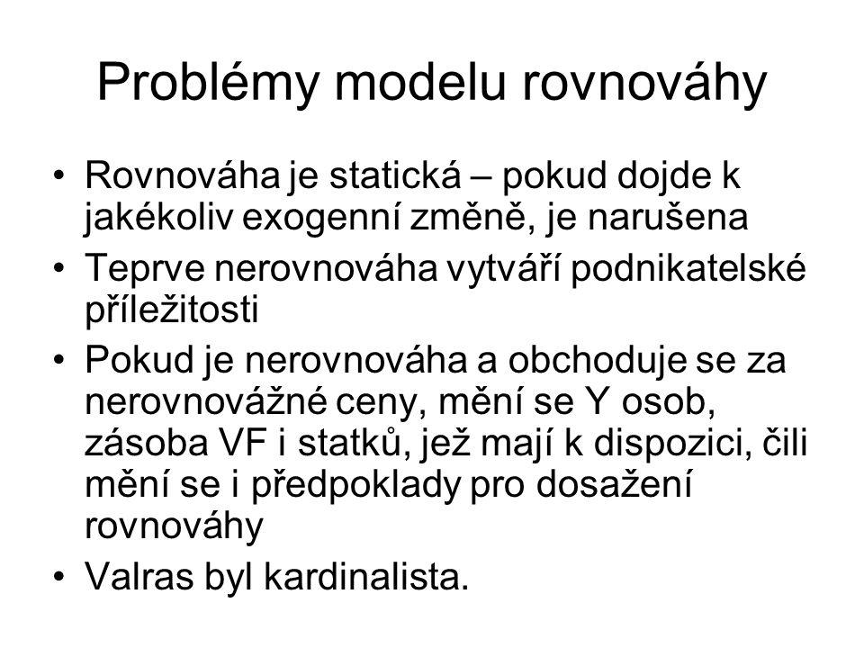 Problémy modelu rovnováhy Rovnováha je statická – pokud dojde k jakékoliv exogenní změně, je narušena Teprve nerovnováha vytváří podnikatelské příleži