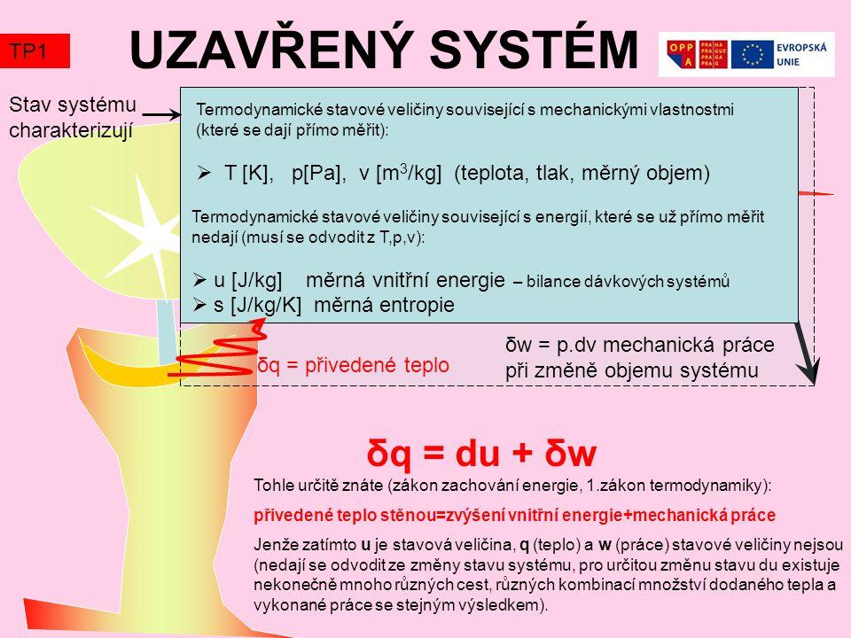 UZAVŘENÝ SYSTÉM Termodynamické stavové veličiny související s mechanickými vlastnostmi (které se dají přímo měřit):  T [K], p[Pa], v [m 3 /kg] (teplota, tlak, měrný objem) Termodynamické stavové veličiny související s energií, které se už přímo měřit nedají (musí se odvodit z T,p,v):  u [J/kg] měrná vnitřní energie – bilance dávkových systémů  s [J/kg/K] měrná entropie δq = přivedené teplo δw = p.dv mechanická práce při změně objemu systému δq = du + δw Tohle určitě znáte (zákon zachování energie, 1.zákon termodynamiky): přivedené teplo stěnou=zvýšení vnitřní energie+mechanická práce Jenže zatímto u je stavová veličina, q (teplo) a w (práce) stavové veličiny nejsou (nedají se odvodit ze změny stavu systému, pro určitou změnu stavu du existuje nekonečně mnoho různých cest, různých kombinací množství dodaného tepla a vykonané práce se stejným výsledkem).
