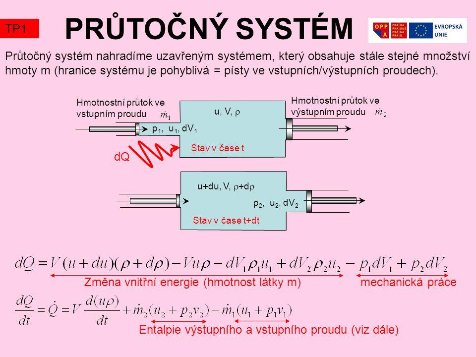 PRŮTOČNÝ SYSTÉM Průtočný systém nahradíme uzavřeným systémem, který obsahuje stále stejné množství hmoty m (hranice systému je pohyblivá = písty ve vstupních/výstupních proudech).