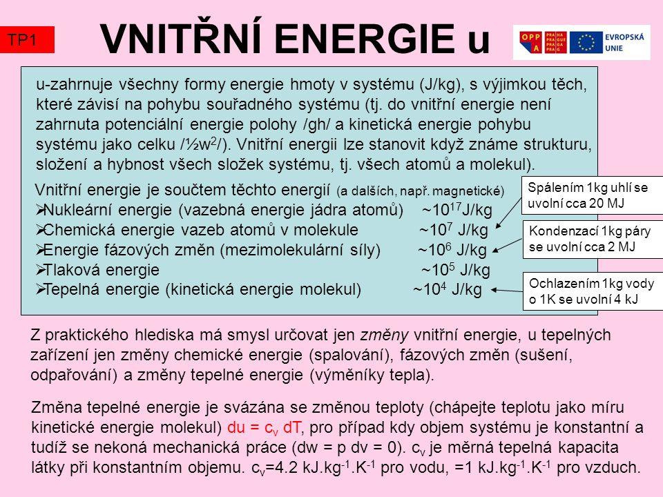 VNITŘNÍ ENERGIE u u-zahrnuje všechny formy energie hmoty v systému (J/kg), s výjimkou těch, které závisí na pohybu souřadného systému (tj.
