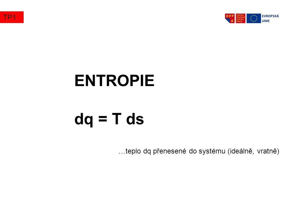 ENTROPIE dq = T ds …teplo dq přenesené do systému (ideálně, vratně) TP1
