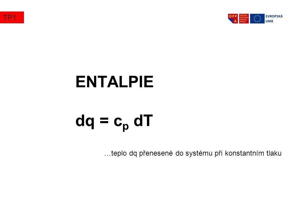 ENTALPIE dq = c p dT …teplo dq přenesené do systému při konstantním tlaku TP1