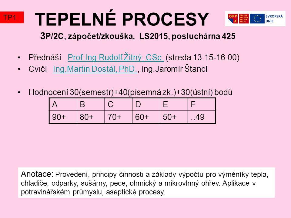 TEPELNÉ PROCESY 3 P/2C, zápočet/zkouška, LS2015, posluchárna 425 Přednáší Prof.Ing.Rudolf Žitný, CSc.