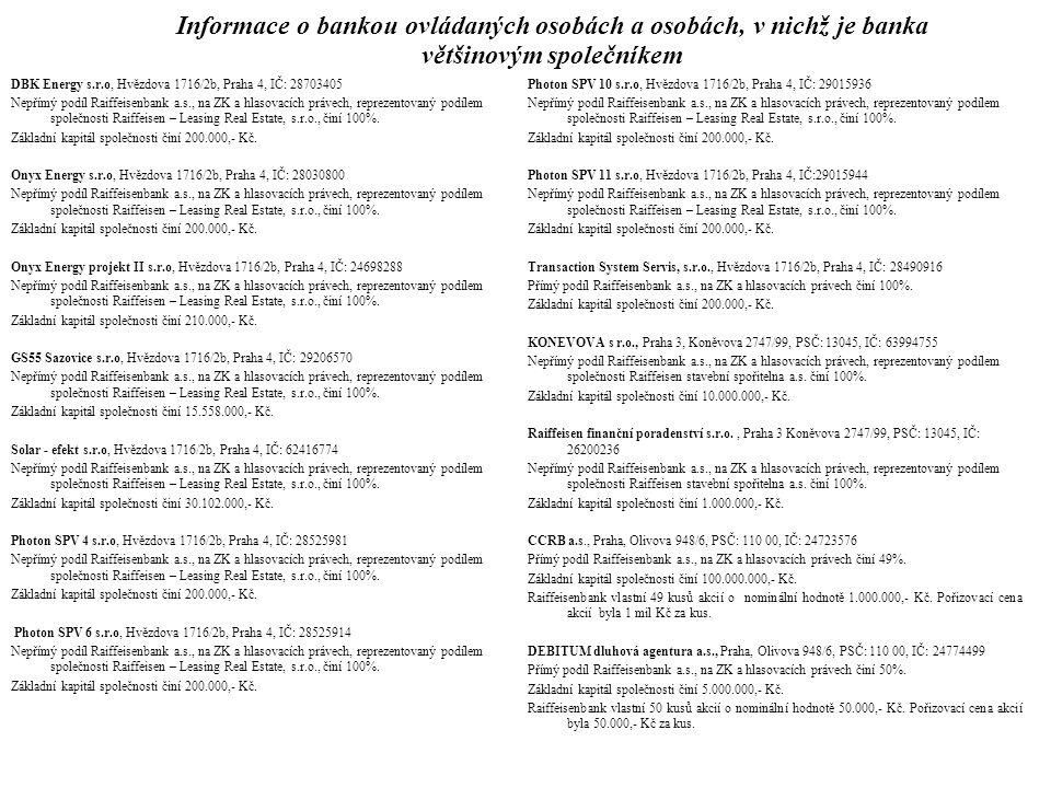 Informace o bankou ovládaných osobách a osobách, v nichž je banka většinovým společníkem DBK Energy s.r.o, Hvězdova 1716/2b, Praha 4, IČ: 28703405 Nep