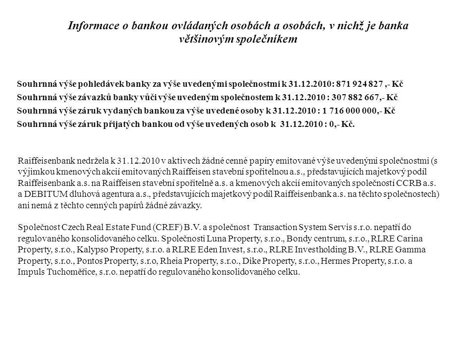 Raiffeisenbank nedržela k 31.12.2010 v aktivech žádné cenné papíry emitované výše uvedenými společnostmi (s výjimkou kmenových akcií emitovaných Raiff