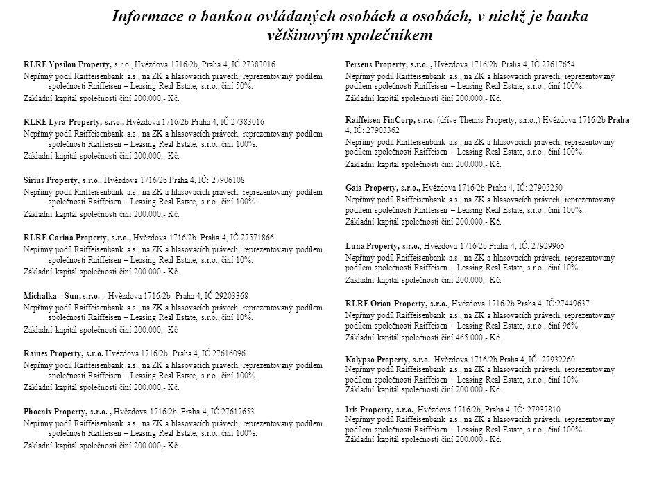 Informace o bankou ovládaných osobách a osobách, v nichž je banka většinovým společníkem Dione Property, s.r.o., Hvězdova 1716/2b, Praha 4, IČ: 27955214 Nepřímý podíl Raiffeisenbank a.s., na ZK a hlasovacích právech, reprezentovaný podílem společnosti Raiffeisen – Leasing Real Estate, s.r.o., činí 100%.