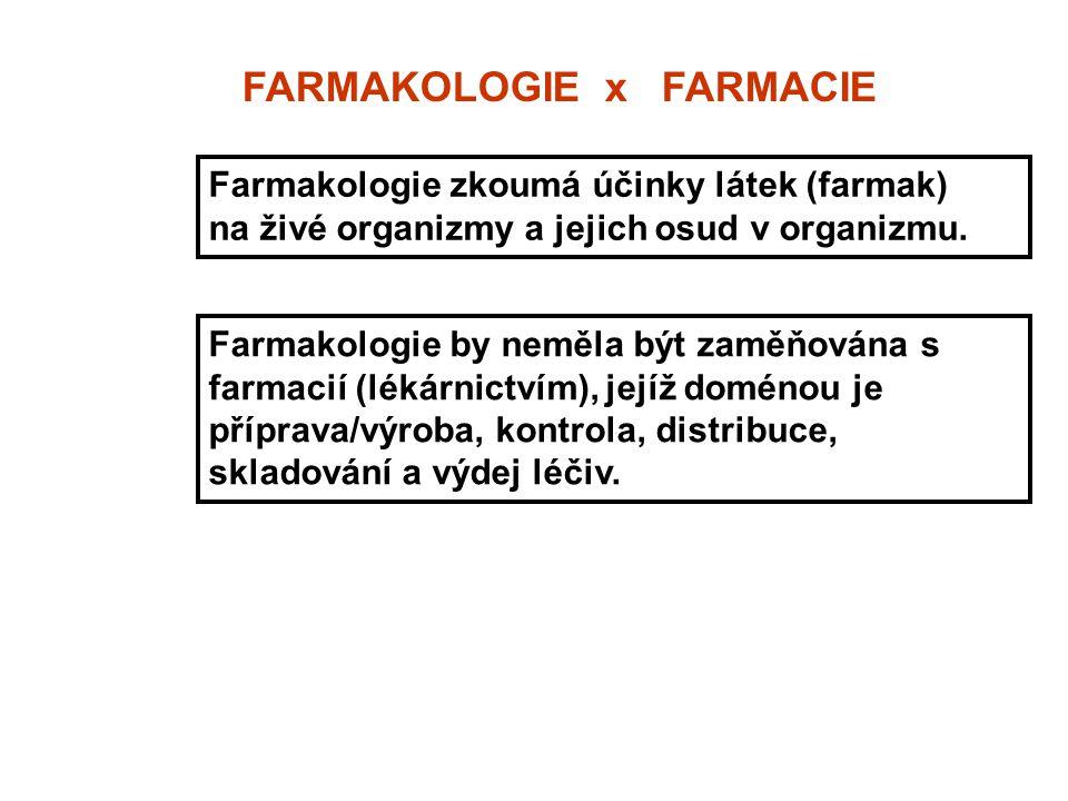 FARMAKOLOGIE x FARMACIE Farmakologie zkoumá účinky látek (farmak) na živé organizmy a jejich osud v organizmu. Farmakologie by neměla být zaměňována s