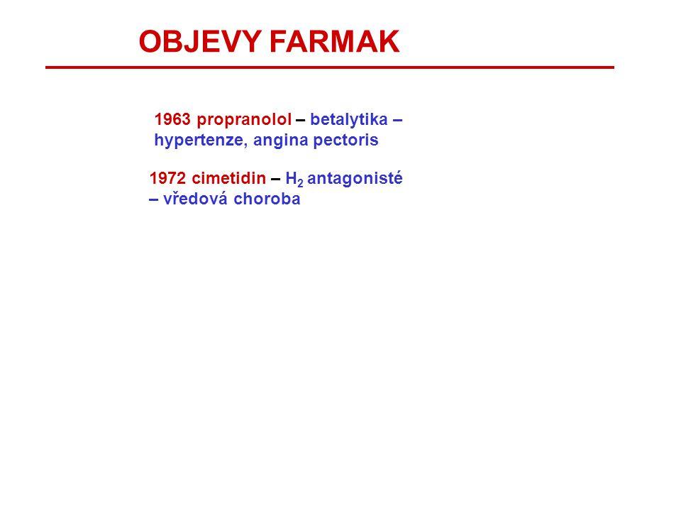 1963 propranolol – betalytika – hypertenze, angina pectoris 1972 cimetidin – H 2 antagonisté – vředová choroba OBJEVY FARMAK
