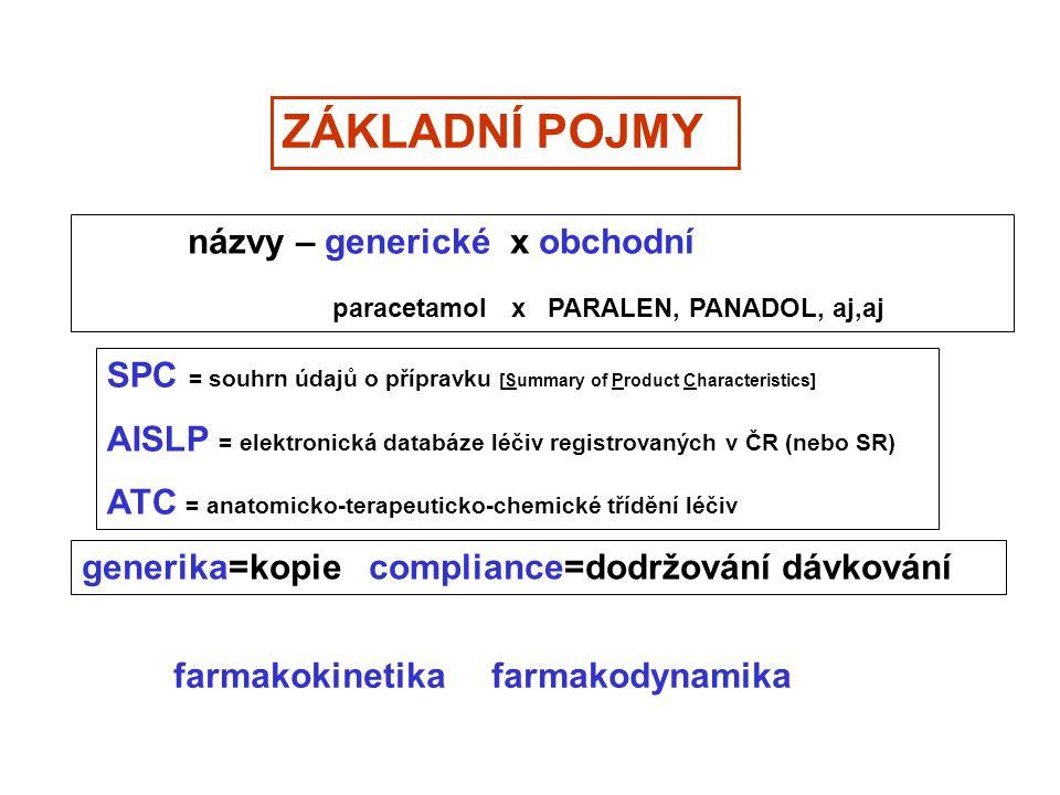 ZÁKLADNÍ POJMY názvy – generické x obchodní paracetamol x PARALEN, PANADOL, aj,aj SPC = souhrn údajů o přípravku [Summary of Product Characteristics]