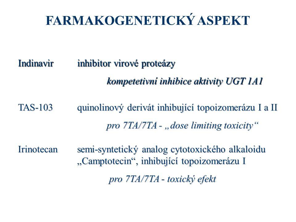 """Indinavirinhibitor virové proteázy kompetetivní inhibice aktivity UGT 1A1 TAS-103quinolinový derivát inhibující topoizomerázu I a II pro 7TA/7TA - """"dose limiting toxicity Irinotecansemi-syntetický analog cytotoxického alkaloidu """"Camptotecin , inhibující topoizomerázu I pro 7TA/7TA - toxický efekt pro 7TA/7TA - toxický efekt FARMAKOGENETICKÝ ASPEKT"""