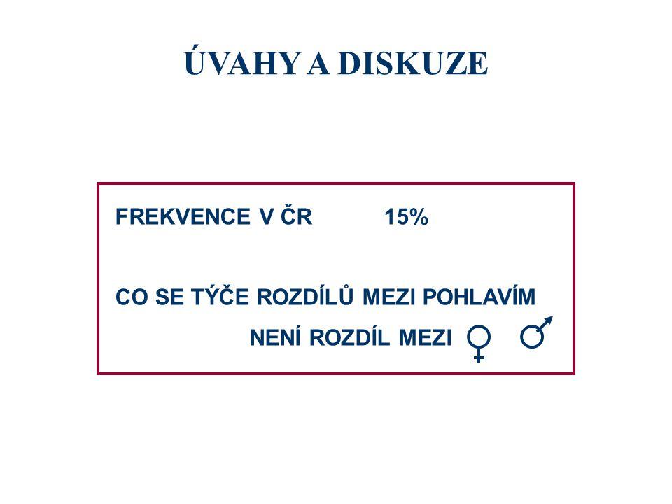 ÚVAHY A DISKUZE FREKVENCE V ČR15% CO SE TÝČE ROZDÍLŮ MEZI POHLAVÍM NENÍ ROZDÍL MEZI