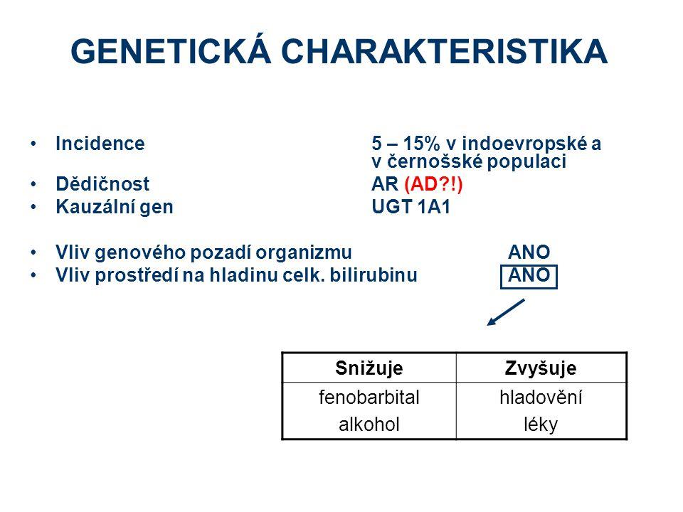 GENETICKÁ CHARAKTERISTIKA Incidence 5 – 15% v indoevropské a v černošské populaci DědičnostAR (AD?!) Kauzální gen UGT 1A1 Vliv genového pozadí organizmuANO Vliv prostředí na hladinu celk.