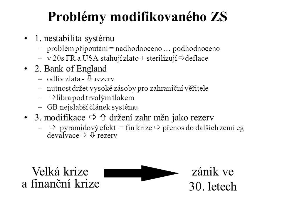 1. nestabilita systému –problém připoutání = nadhodnoceno … podhodnoceno –v 20s FR a USA stahují zlato + sterilizují  deflace 2. Bank of England –odl