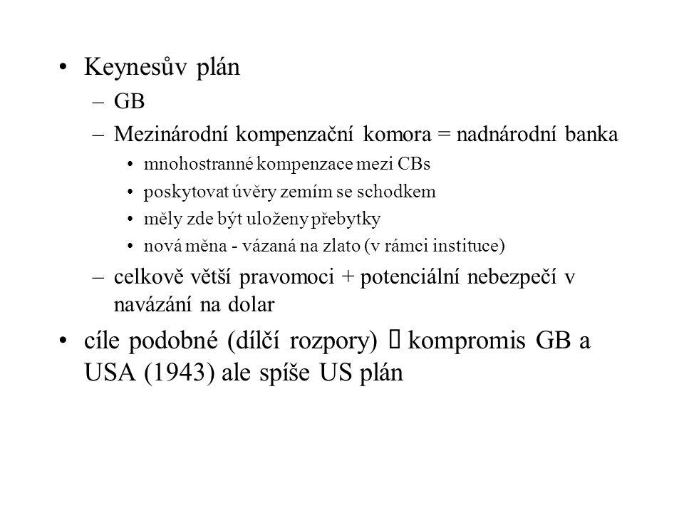 Keynesův plán –GB –Mezinárodní kompenzační komora = nadnárodní banka mnohostranné kompenzace mezi CBs poskytovat úvěry zemím se schodkem měly zde být uloženy přebytky nová měna - vázaná na zlato (v rámci instituce) –celkově větší pravomoci + potenciální nebezpečí v navázání na dolar cíle podobné (dílčí rozpory)  kompromis GB a USA (1943) ale spíše US plán