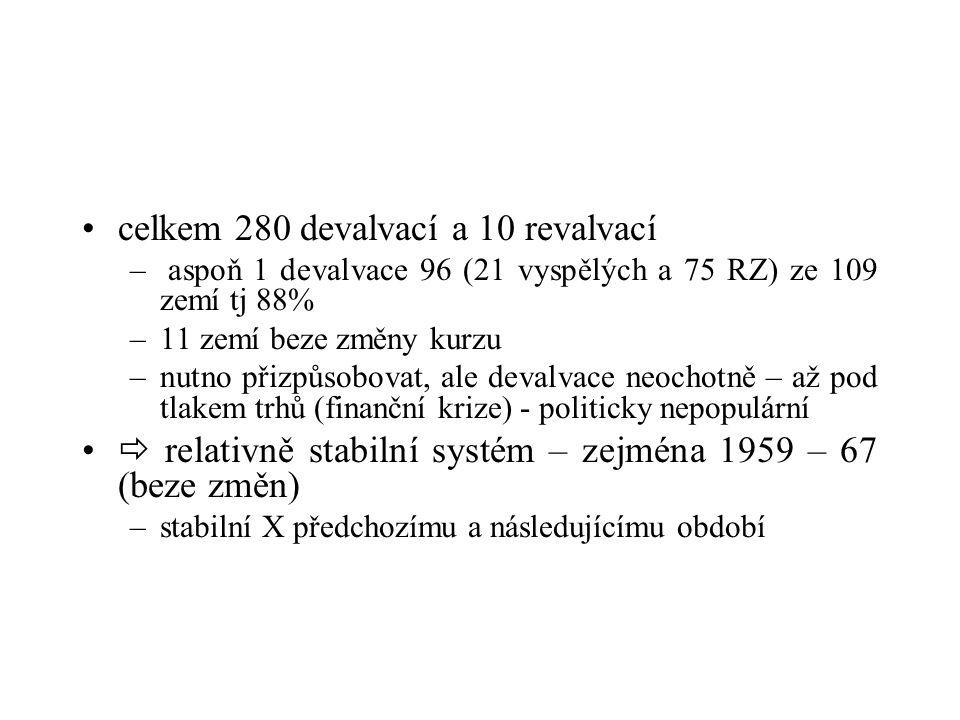 celkem 280 devalvací a 10 revalvací – aspoň 1 devalvace 96 (21 vyspělých a 75 RZ) ze 109 zemí tj 88% –11 zemí beze změny kurzu –nutno přizpůsobovat, ale devalvace neochotně – až pod tlakem trhů (finanční krize) - politicky nepopulární  relativně stabilní systém – zejména 1959 – 67 (beze změn) –stabilní X předchozímu a následujícímu období