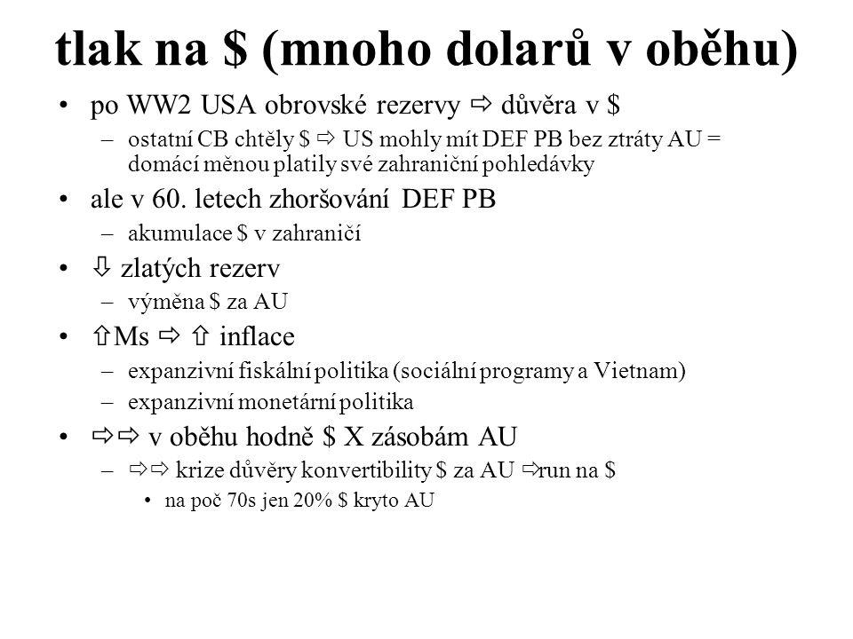 tlak na $ (mnoho dolarů v oběhu) po WW2 USA obrovské rezervy  důvěra v $ –ostatní CB chtěly $  US mohly mít DEF PB bez ztráty AU = domácí měnou platily své zahraniční pohledávky ale v 60.