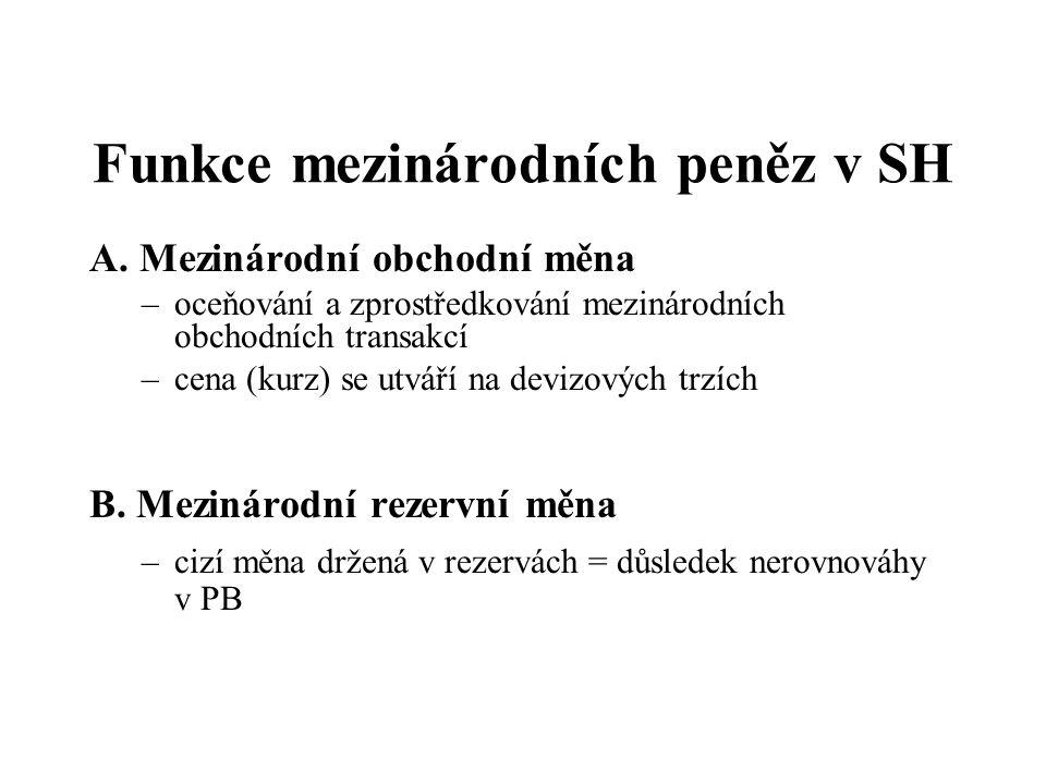 Funkce mezinárodních peněz v SH A.