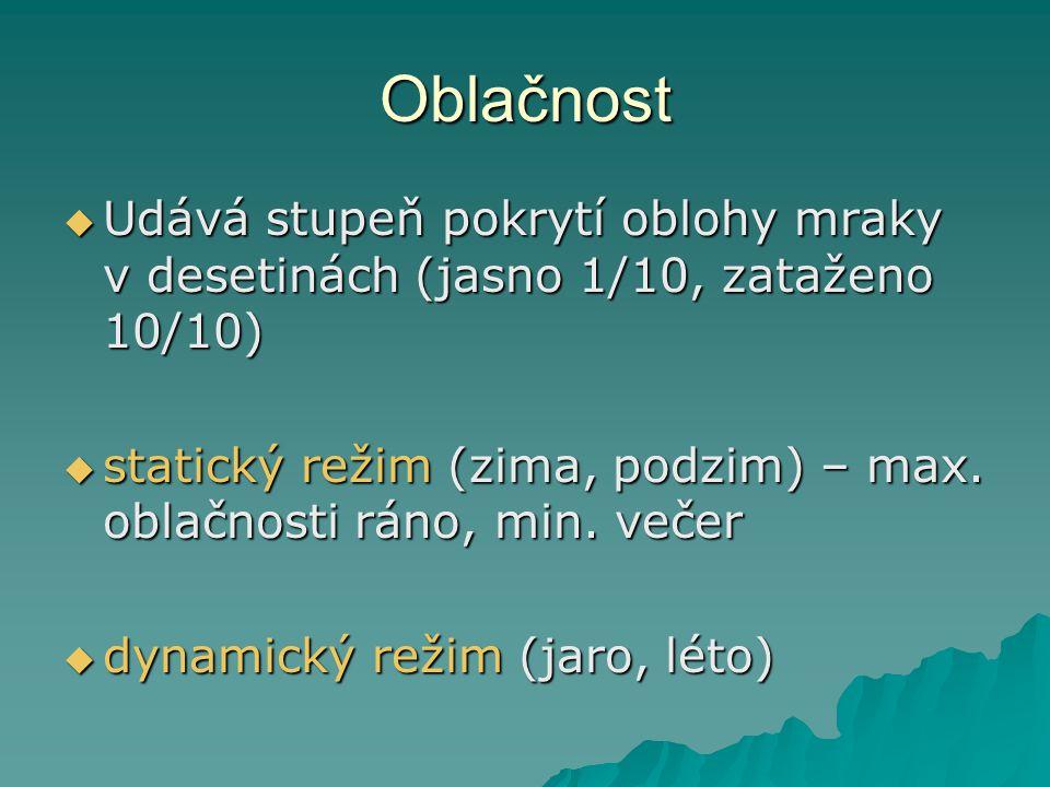 Klimatické oblasti  3 základní  chladná  mírně teplá  teplá  Informace o počasí a podnebí:  www.chmi.cz