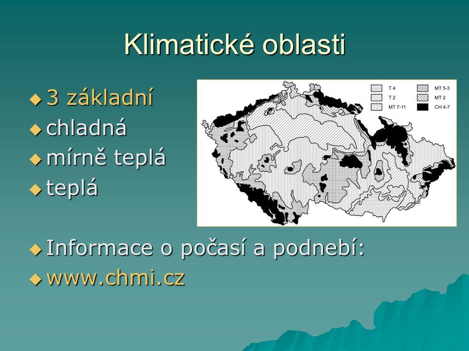 HYDROLOGICKÉ POMĚRY ČESKÁ REPUBLIKA
