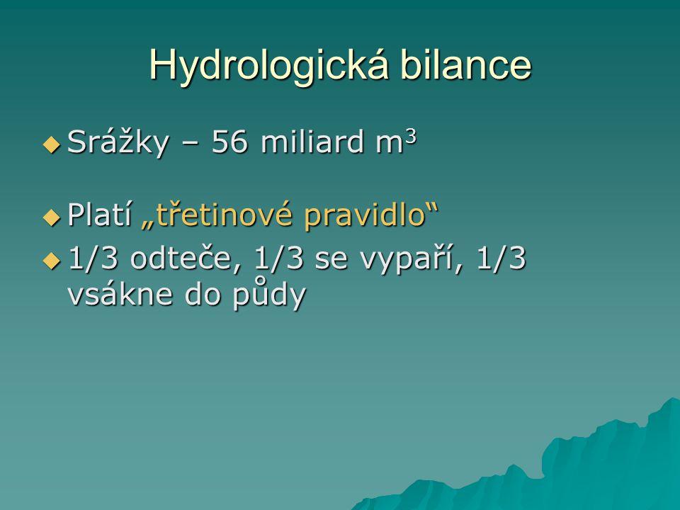 """Hydrologická bilance  Srážky – 56 miliard m 3  Platí """"třetinové pravidlo""""  1/3 odteče, 1/3 se vypaří, 1/3 vsákne do půdy"""