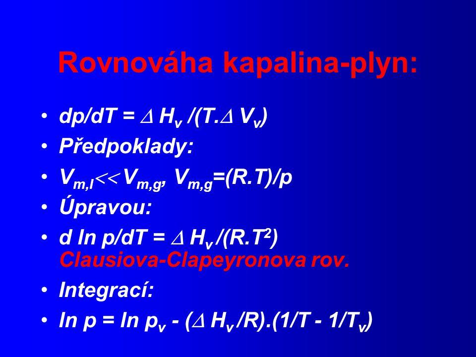 Rovnováha kapalina-plyn: dp/dT =  H v /(T.